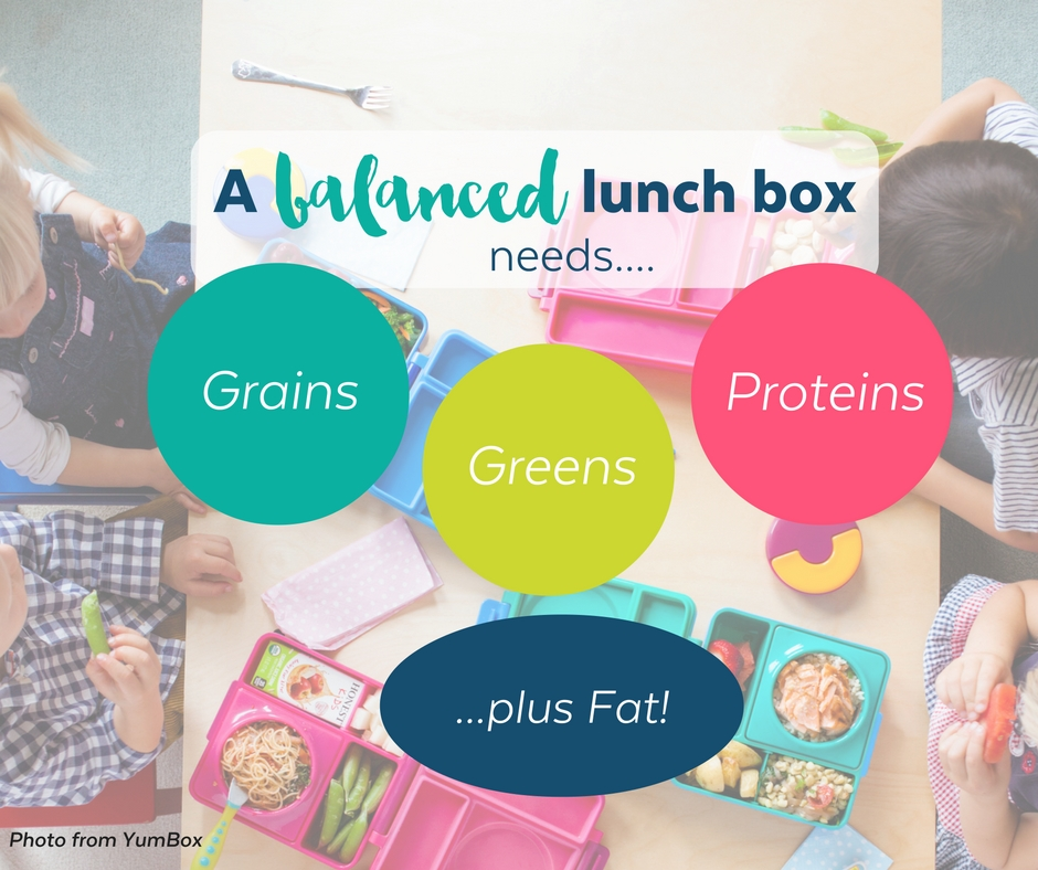 Balanced Healthy kid's lunch box